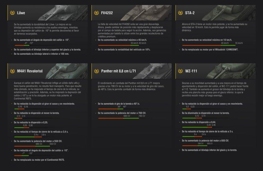new_supertest_infographics_es